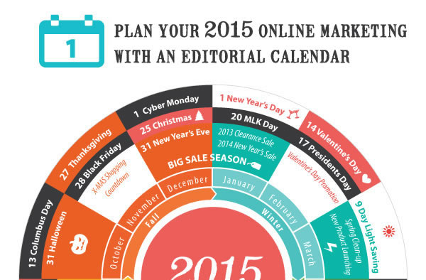 How to plan you 2015 online marketing using an editorial calendar ...